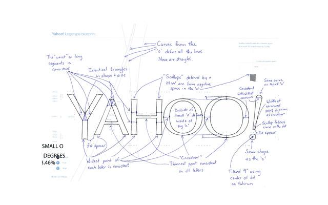 yahoo-logo-sketch